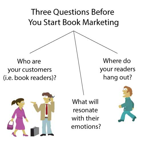 3 book marketing questions